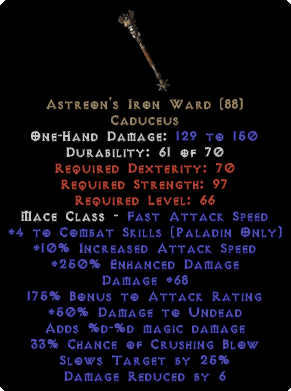 Astreon's Iron Ward +4 Skills
